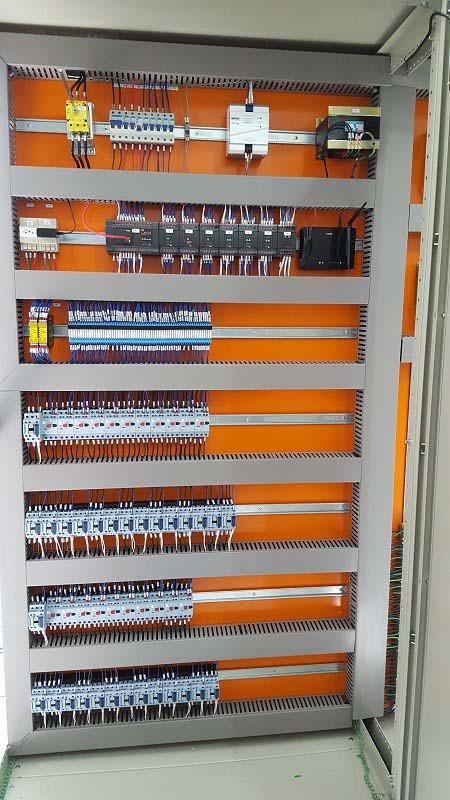 Painel elétrico automação