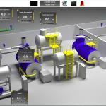 Empresas de automação industrial são paulo
