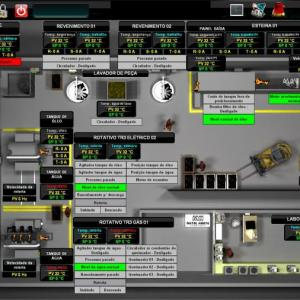Sistema Supervisório para CQI-9
